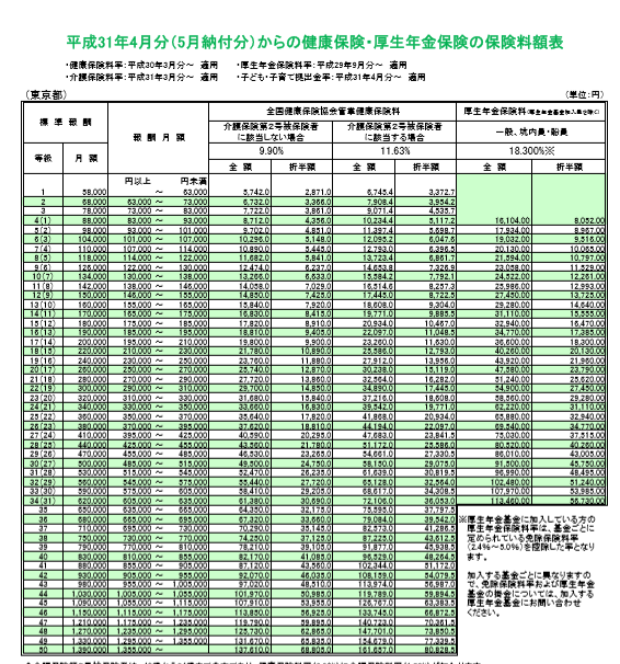 料 計算 シュミレーション 社会 保険